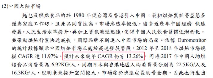 1264 德麥中國市場成長率