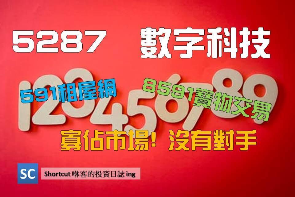 5287-數字科技