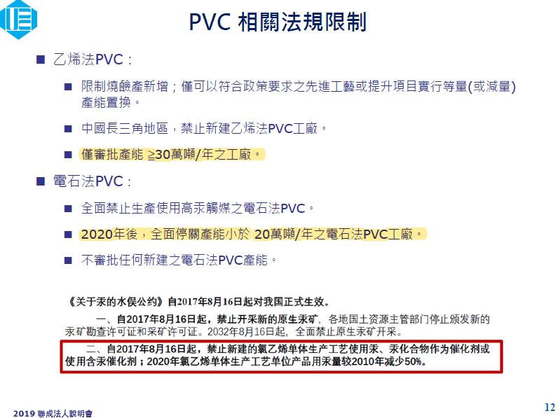 PVC-相關法規