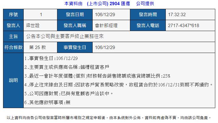 匯僑-106失去主要客戶