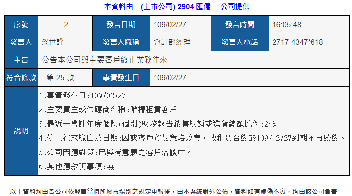 匯僑-109失去主要客戶