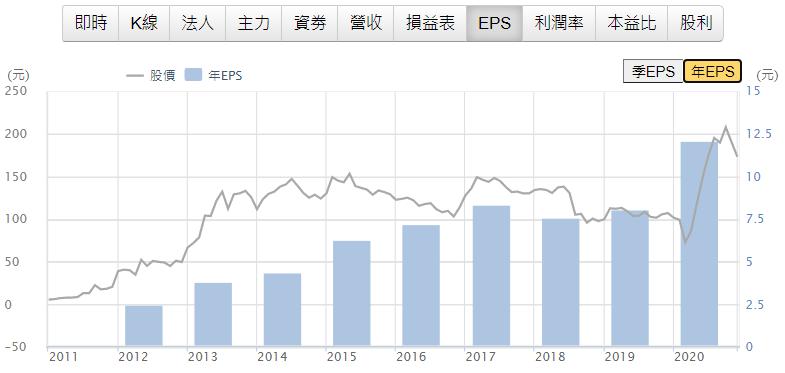 桂盟EPS