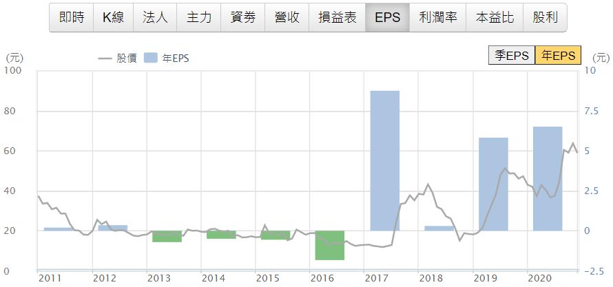 8924 大田 股利政策