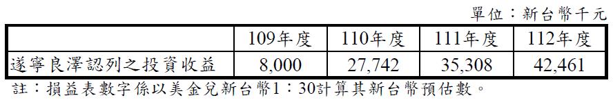 3217 優群遂寧良澤廠